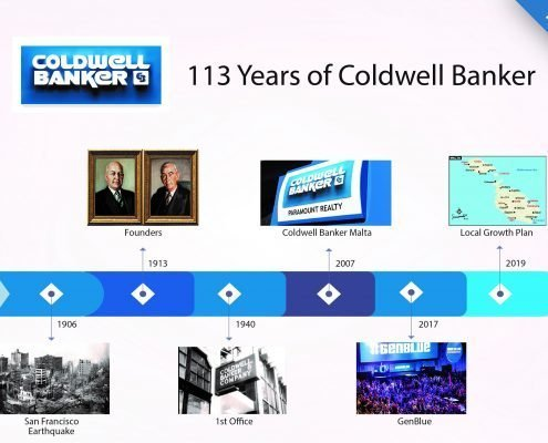 Coldwell Banker Strong Foundations in Real Estate Malta